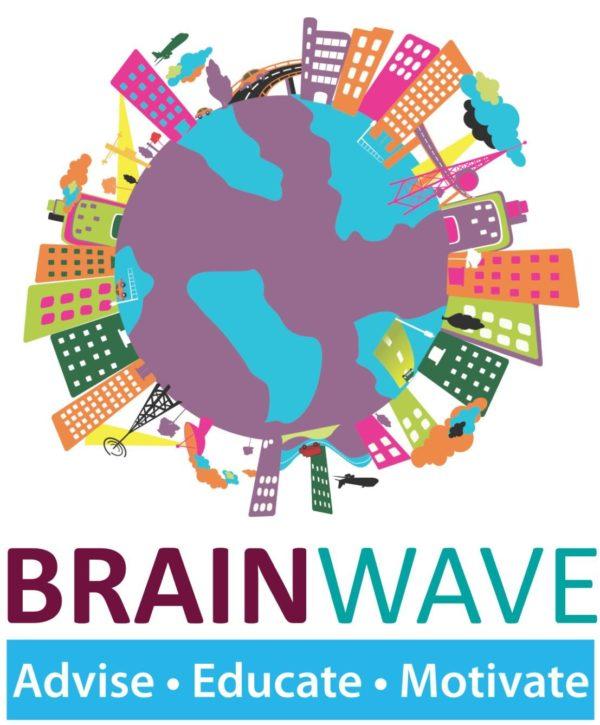 Brainwave NPC | Capacitate